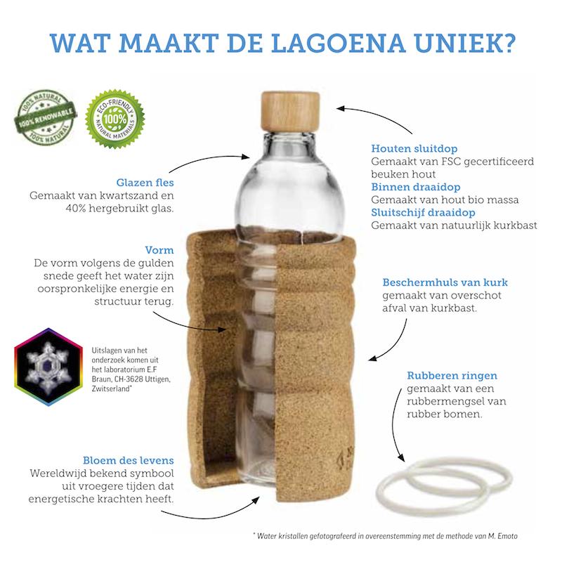 Wat maakt de Lagoena zo uniek?